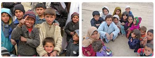 Afghanistan Population 2014