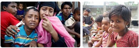 Bangladesh Population 2014