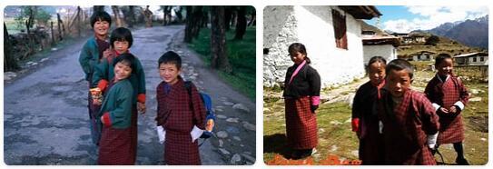 Bhutan Population 2014