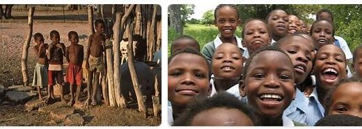 Botswana Population 2014