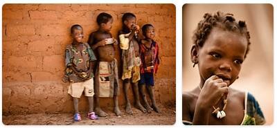 Burkina Faso Population 2014