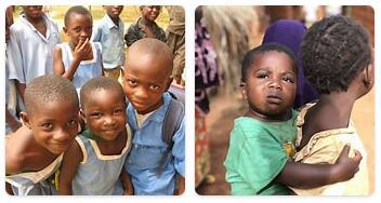 Cameroon Population 2014