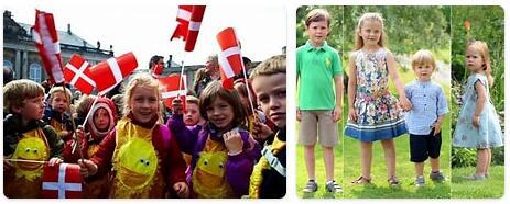 Denmark Population 2014