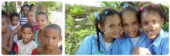 Dominican Republic Population 2014