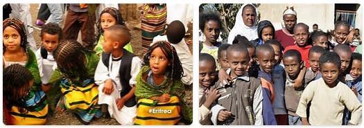 Eritrea Population 2014