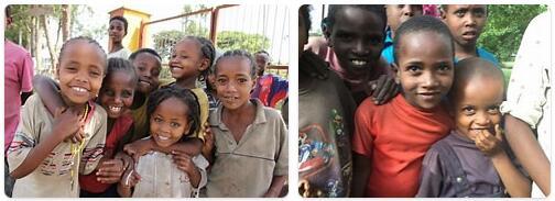 Ethiopia Population 2014