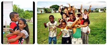 Fiji Population 2014