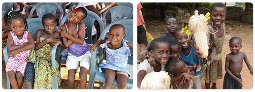 Ghana Population 2014