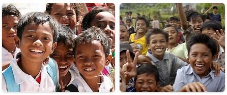 Indonesia Population 2014