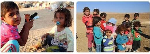 Iraq Population 2014