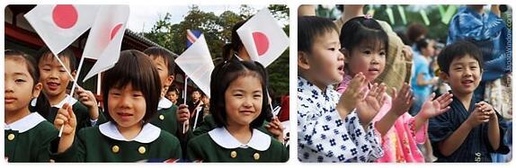Japan Population 2014