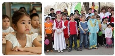Kazakhstan Population 2014