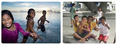 Kiribati Population 2014