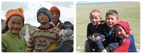 Kyrgyzstan Population 2014