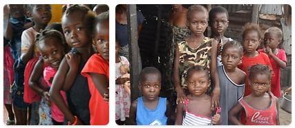 Liberia Population 2014