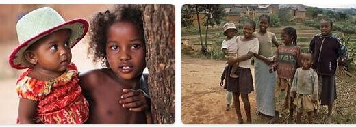 Madagascar Population 2014
