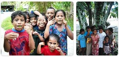 Marshall Islands Population 2014