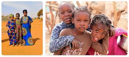 Mauritania Population 2014