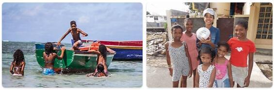 Mauritius Population 2014