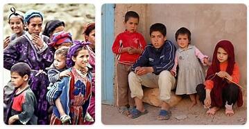 Morocco Population 2014