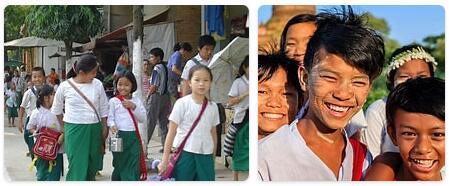 Myanmar Population 2014