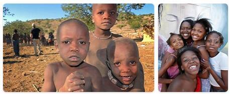 Namibia Population 2014