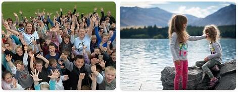 New Zealand Population 2014