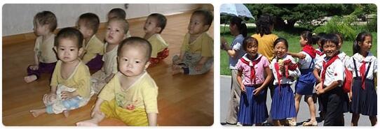 North Korea Population 2014
