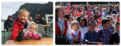 Norway Population 2014