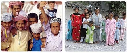 Oman Population 2014