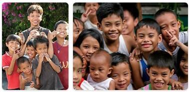 Philippines Population 2014