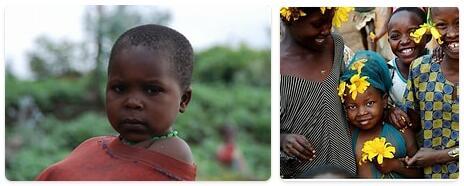Rwanda Population 2014