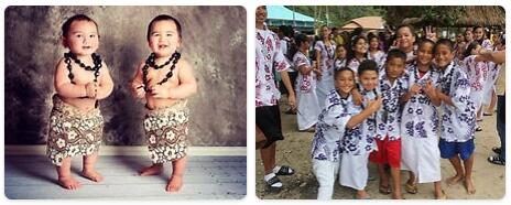 Samoa Population 2014