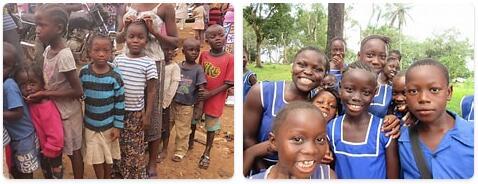 Sierra Leone Population 2014