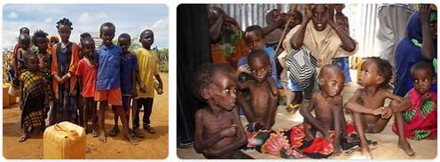 Somalia Population 2014