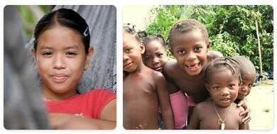 Suriname Population 2014