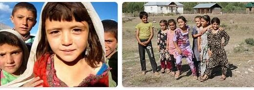 Tajikistan Population 2014