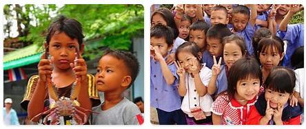 Thailand Population 2014