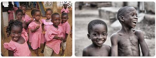 Togo Population 2014