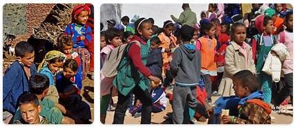 Western Sahara Population 2014